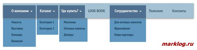 Структура продающего сайта