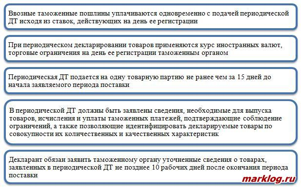 Особенности периодического таможенного декларирования