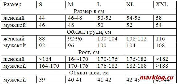 Размеры мужской и женской одежды