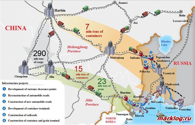 Возможности выхода провинции Хэйлунцзян к российским портам