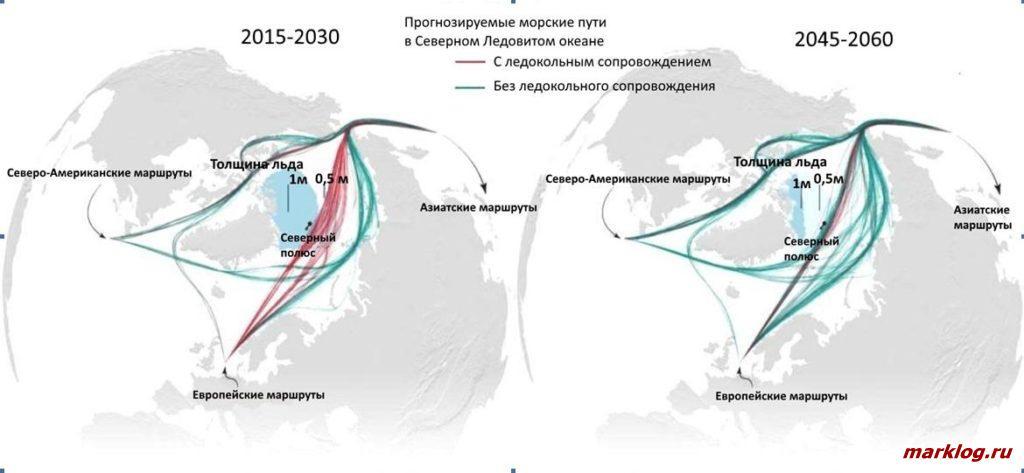 судоходные маршруты в Северном Ледовитом океане