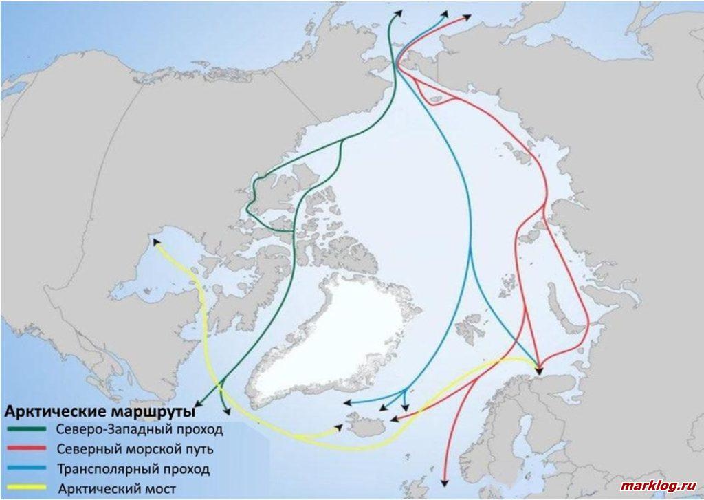 транспортные коридоры в Арктике