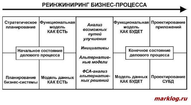 Конобеева