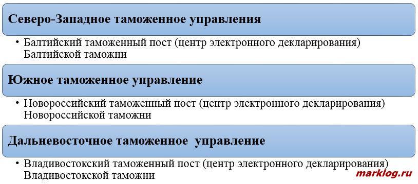 региональные таможенные управления